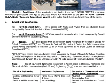 Indian Coast Guard Navik & Yantrik Recruitment 2021: 350 Vacancies
