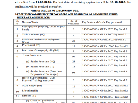 Assam Police Recruitment 2020- Stenographer (English), Tech. Assistant & Other Vacancies