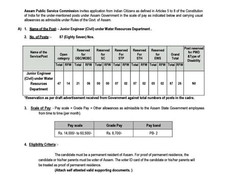 Assam PSC Recruitment 2020: JE (Civil) & Enforcement Inspector Vacancies