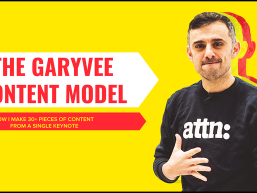 Internet & social media guru Gary Vaynerchuk's Content Strategy Model