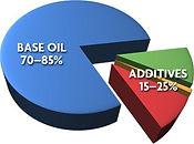 Base-Oil-1.jpg