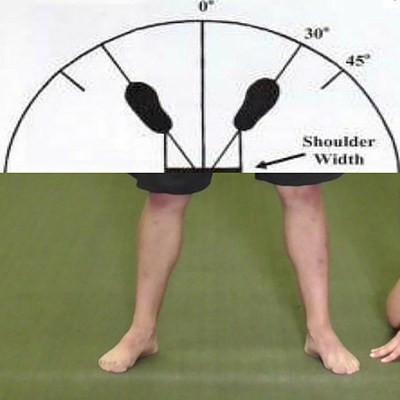 squat foot placement