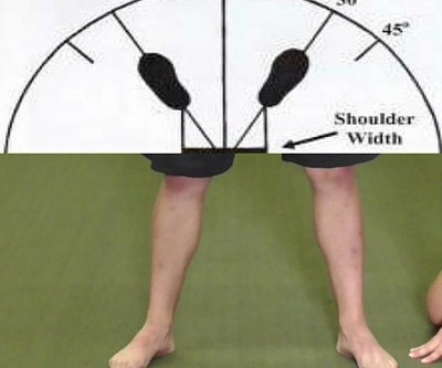 How to Prevent Knee Pains During Squats