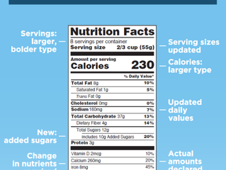 Get The Update on The Nutrition Facts