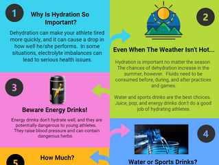 Water, Sports Drinks, and More...