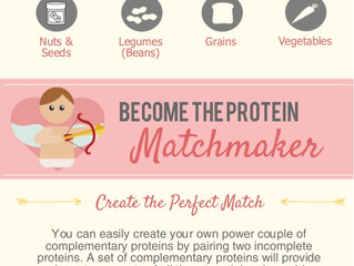 Pair Up Your Protein!