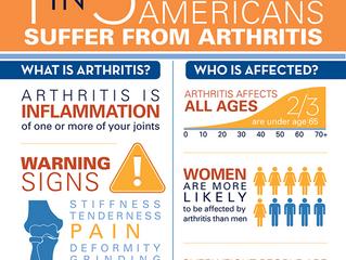 Kick Arthritis Pain to the Curb