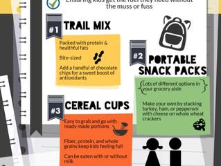 Snacks for Backpacks