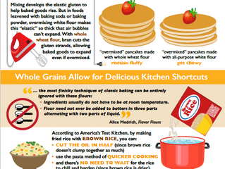 Get Cooking with Whole Grains!