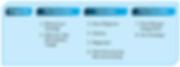 Tahapan proses merger dan akuisisi bhivestama.com