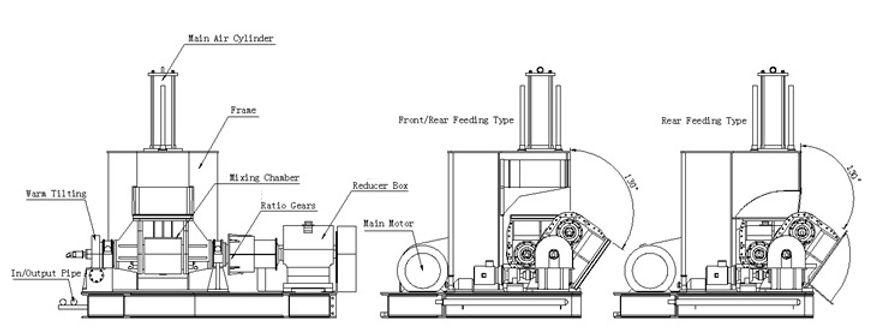 kneader1.jpg