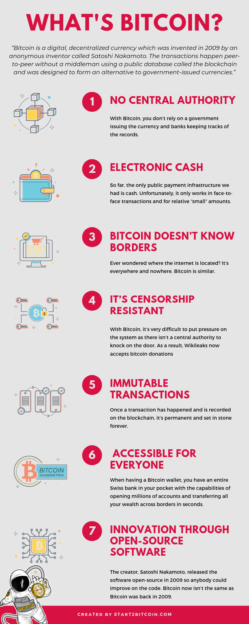 Start2Bitcoin - Infographic what's Bitcoin