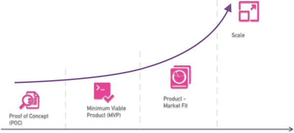 product-graph.png