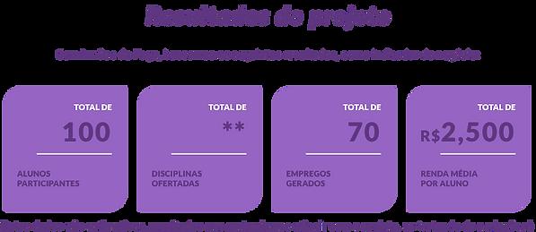 resultados-irmaos-do-fogo.png