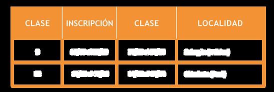 tabela-faq-2 esp.png
