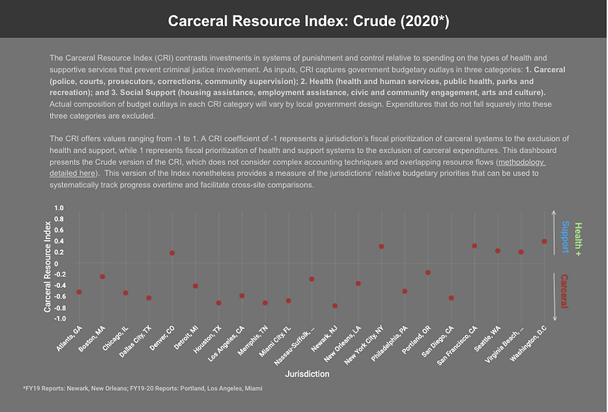 CRI Crude.png