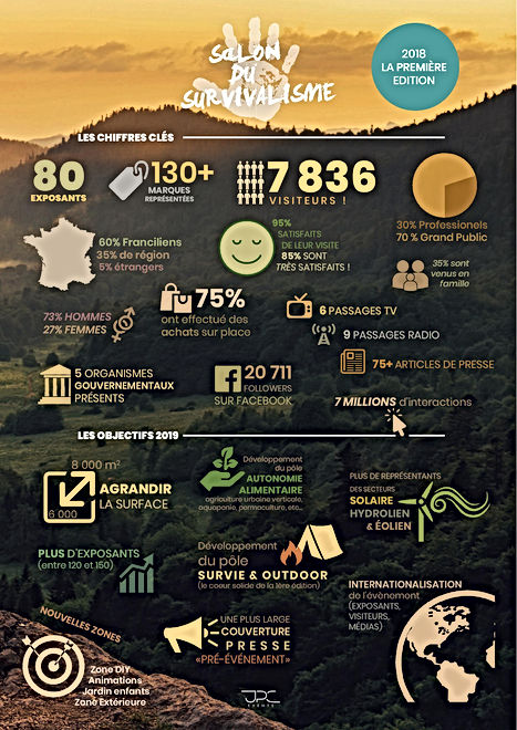 InfographieFR_SDS_FR_2604-page-001.jpg