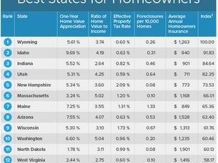MT Real Estate Ranks 14th!