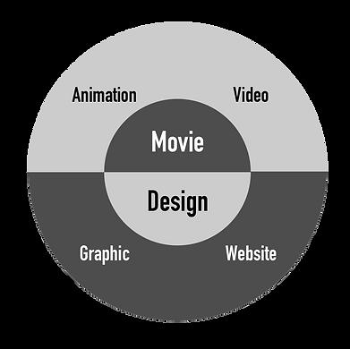 movie_design_detail_circle.png