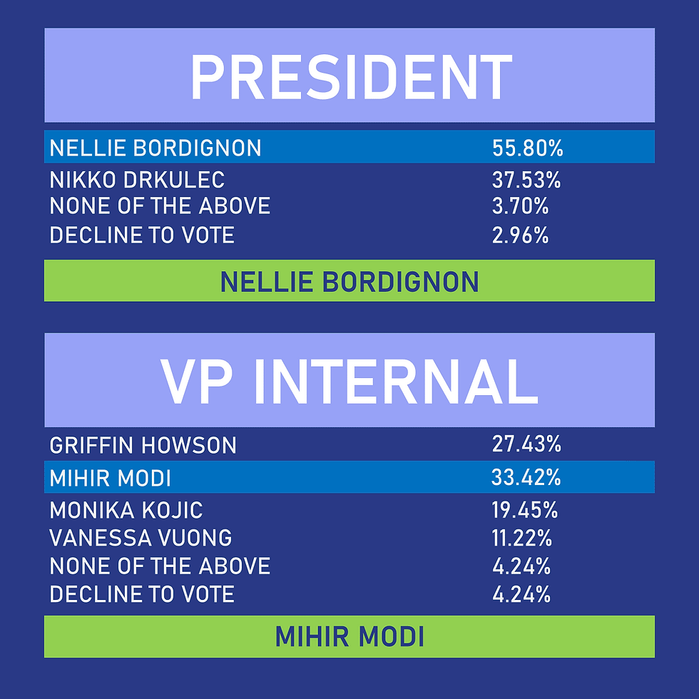 ELECTION RESULTS SLIDE 2.png