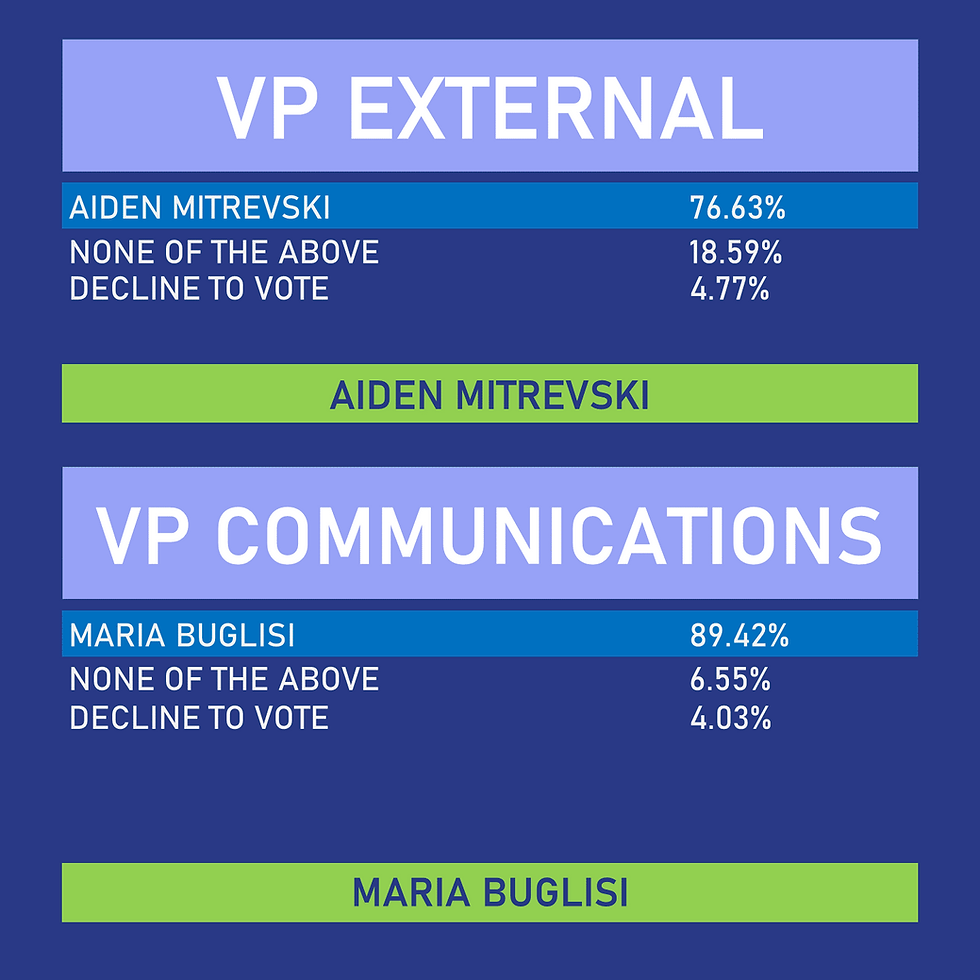 ELECTION RESULTS SLIDE 3.png
