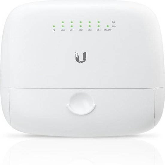 Ubiquiti Ep-R6 Routers