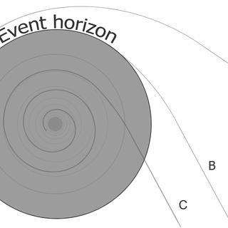 Black hole light trajectories