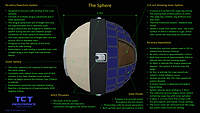 The Sphere (cim).png