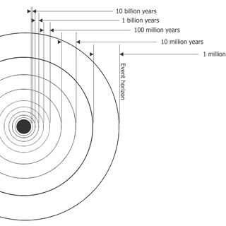 Time dilation falling into a black hole