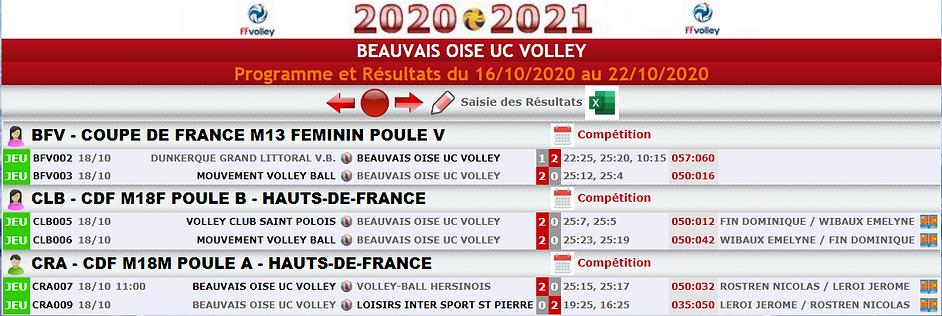 résultat_coupe_de_france_jeunes.PNG