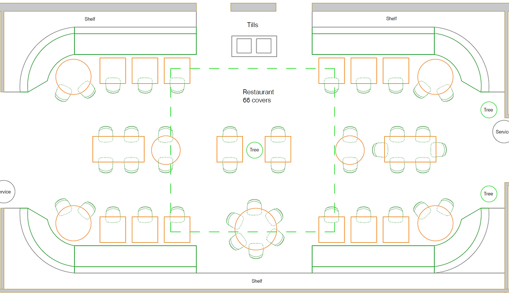 Restaurant layout and plan