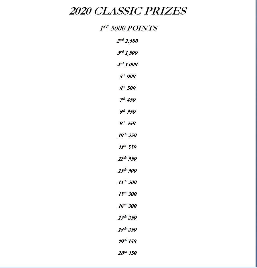2020 Classic Prizes.JPG