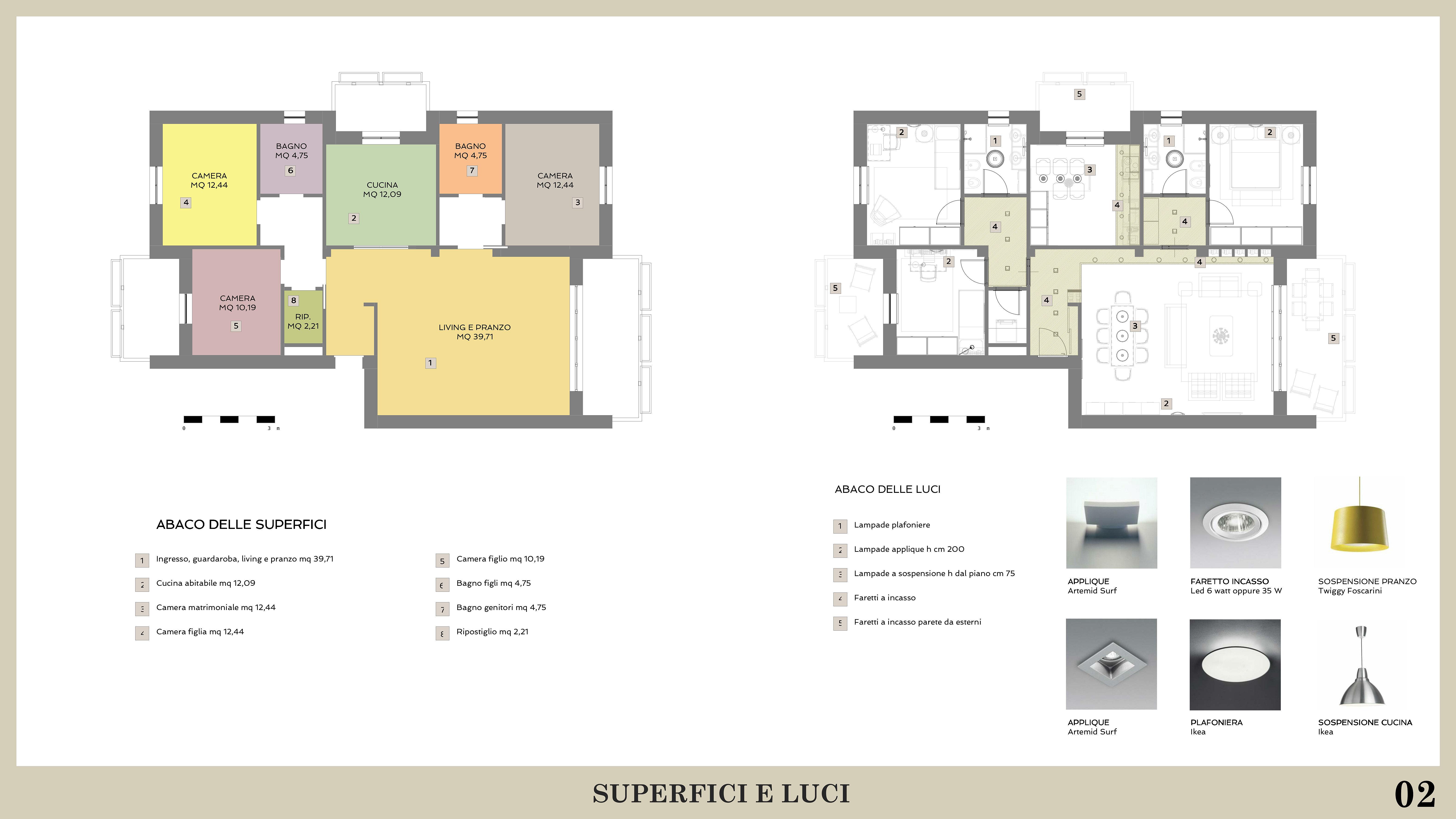 Progettare stanza online amazing cool sweet home d for Progettare cameretta online gratis
