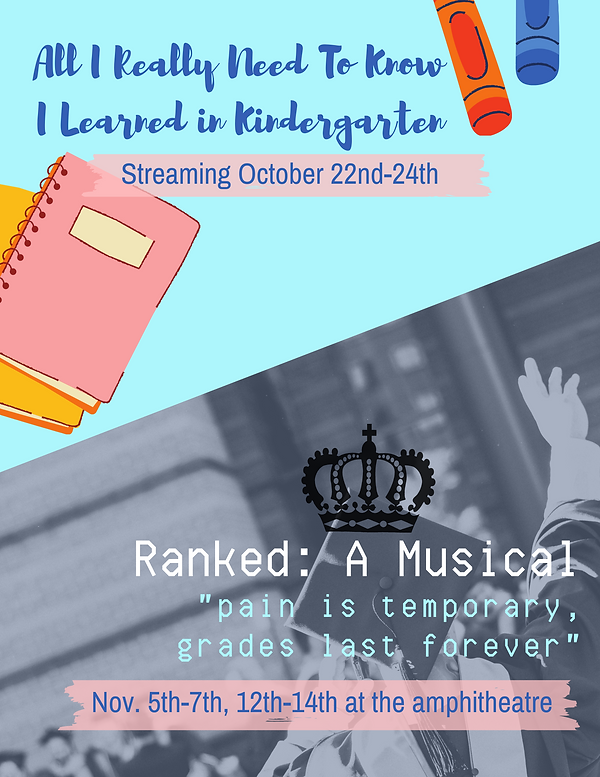 Ranked_Kindergarten Poster