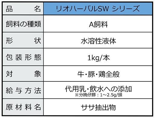 リオハーバルSWシリーズ(修正).png