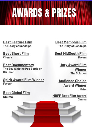 Congrats Filmmakers!