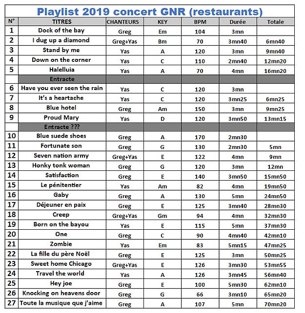 playlist GNR restaurants definitive.PNG