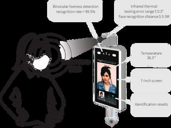 VisionLab - סטארטאפ ישראלי אשר פיתח מערכת לזיהוי חום