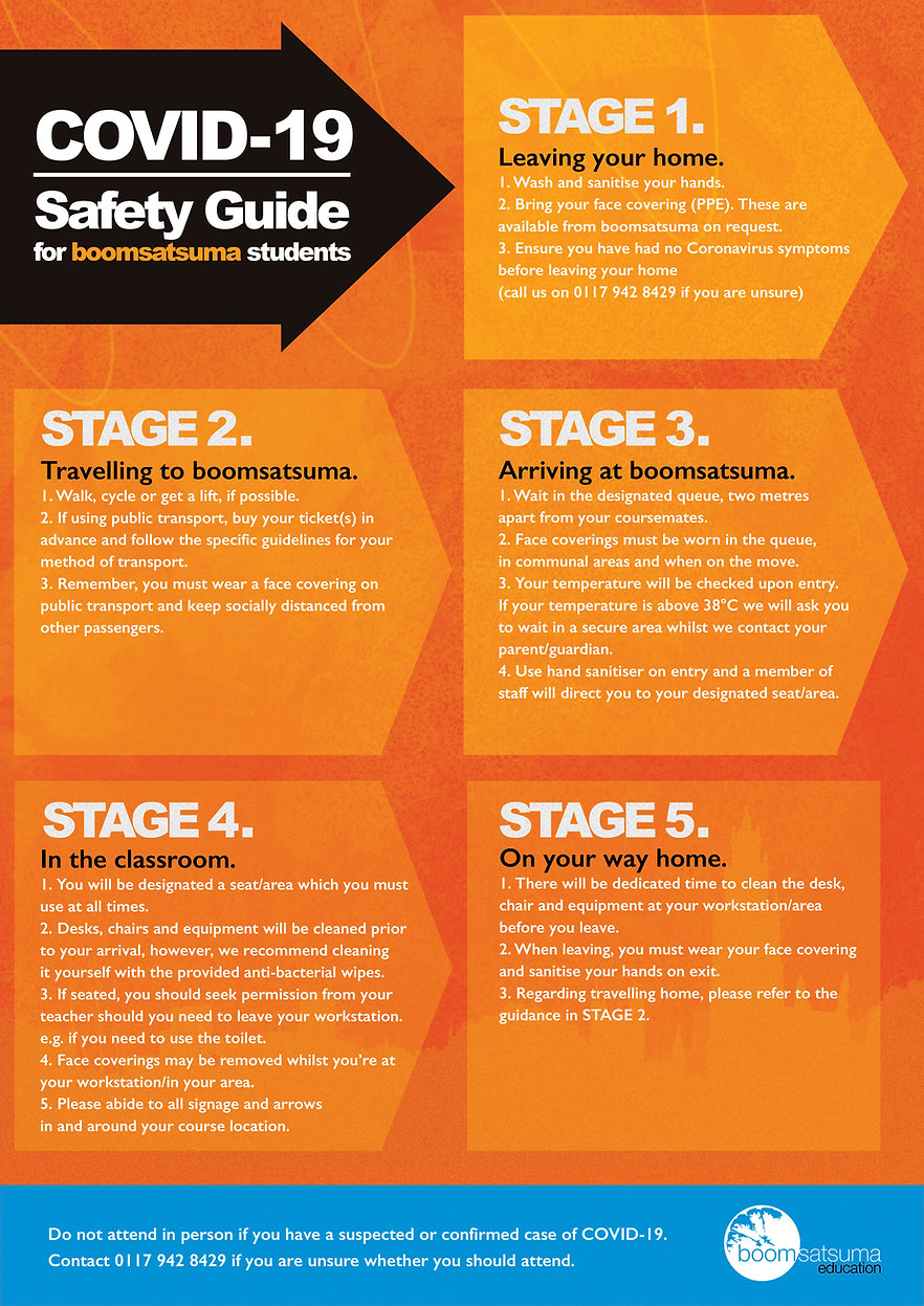 COVID-19 Safety Guide for boomsatsuma st