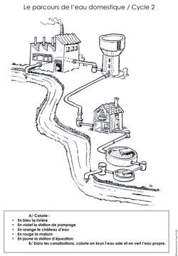 fp 32 le parcours de l'eau domestique cycle 2