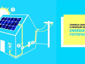 Conheça como funciona a produção de energia solar fotovoltaica