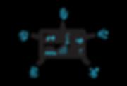 AMPLIFIR Investor Marketing & Tactics