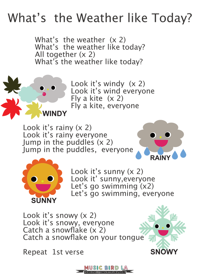 what's the weather today.png