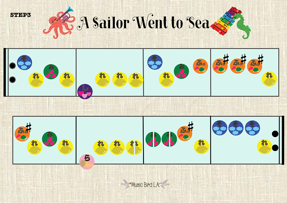 A Sailor went to sea Color Code Step3 Wi