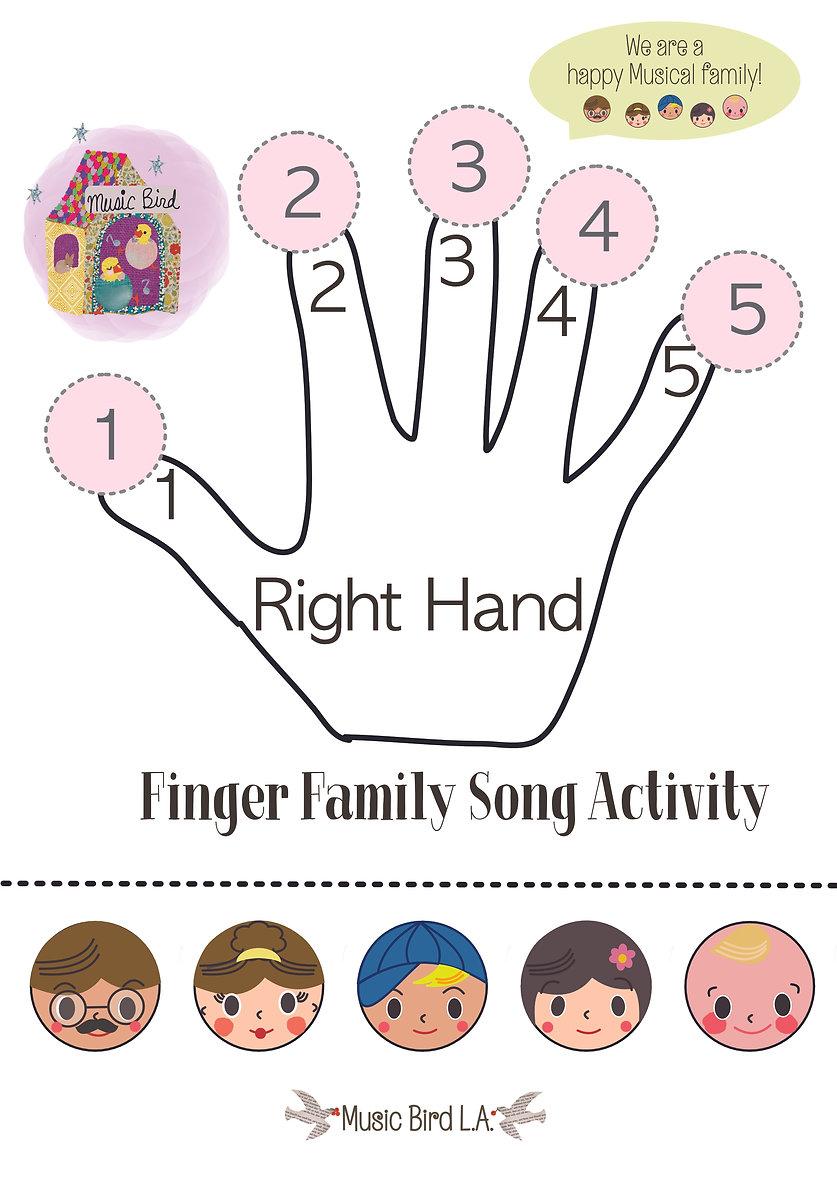 Finger Family song Activity updated.jpg