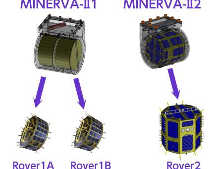 Hayabusa2 envia sondas MINERVA-II para Ryugu