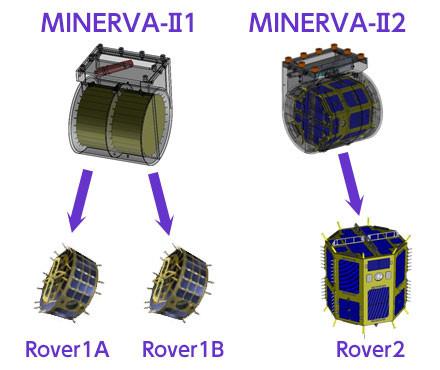 Minerva II - Hayabusa2 - Ryugu