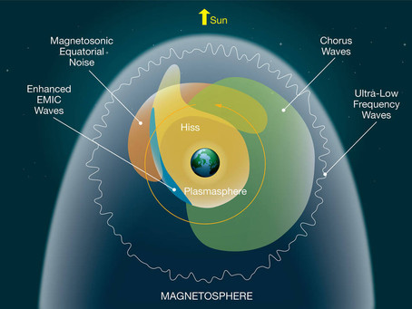 Sons da magnetosfera
