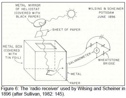 Wilsing e Scheiner Receiver.jpg