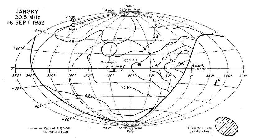 Mapa de rádio do céu - Sullivan 1978